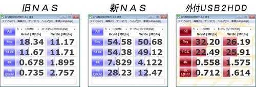 LS-XH15速度比較